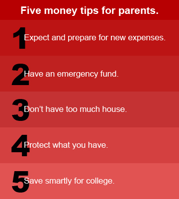 Five money tips for parents
