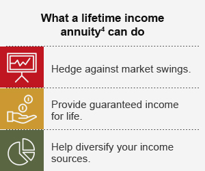 What a lifetime income annuity can do