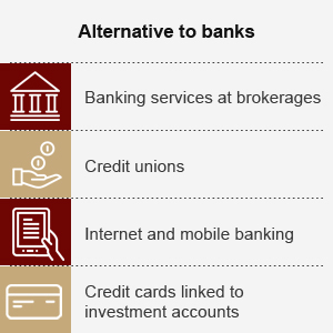 Alternatives to banks