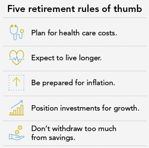 Five rules of thumb