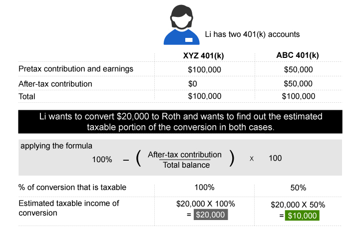 CONVERT ROTH TO TRADITIONAL IRA