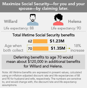 how much money can you earn on social security how much money can you earn at age 70 while on social 5638