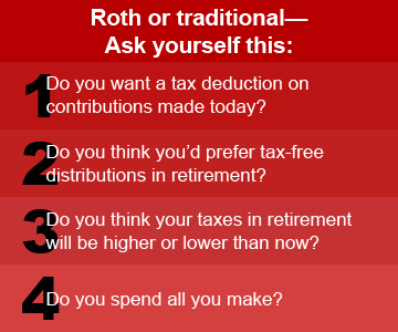 Roth or traditional - Ask yourself this: