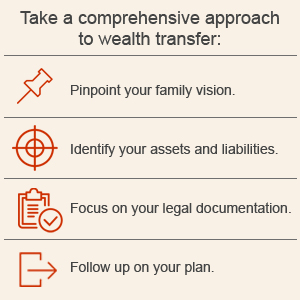 Take a comprehensive approach to wealth transfer: