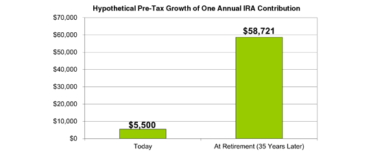 how to open a roth ira with fidelity