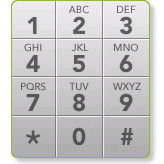 Telephone keypad layout