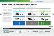 Retirement Income Planning Tools from Fidelity