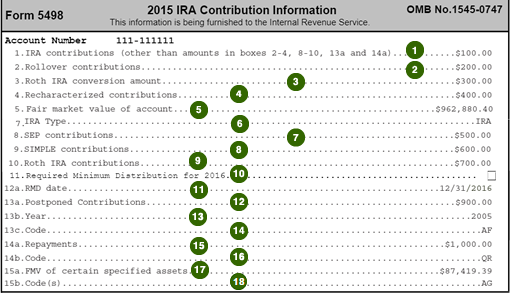 Roth ira contribution on tax form - 401k Gold investment