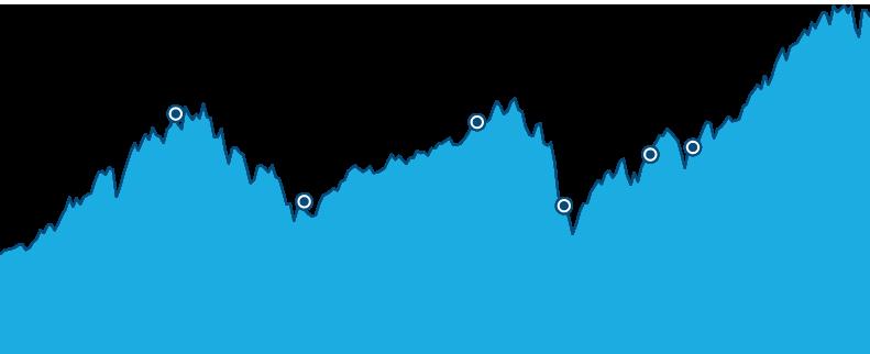 Options strategies for volatile stocks